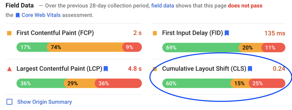 Screenshot of performance score CLS